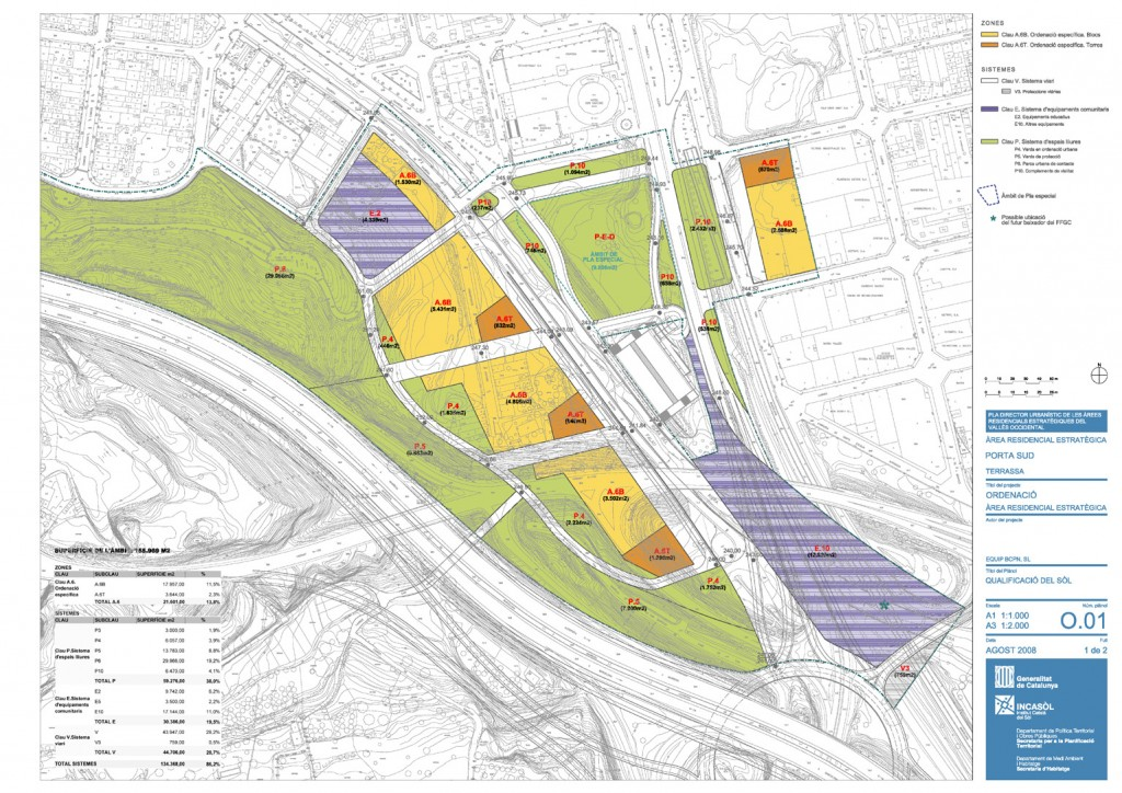 Equip bcpn proyectos are porta sud de terrassa - Arquitectos terrassa ...